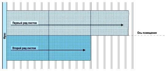 Схема расположения листов акустического потолка