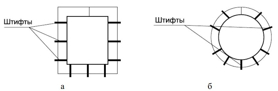Схема расположения матов по периметру воздуховода