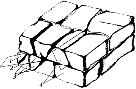 Схема разделения массива каменной кладки вертикальными плоскостями