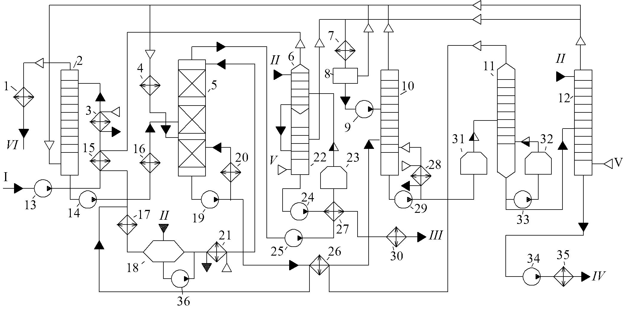 схема селективной очистки масел фенолом