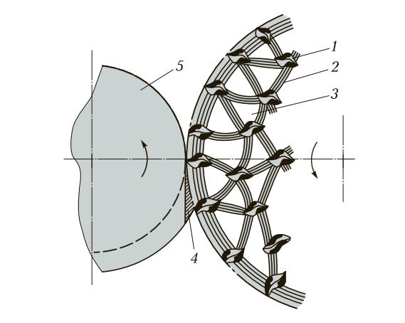 Схема шлифования