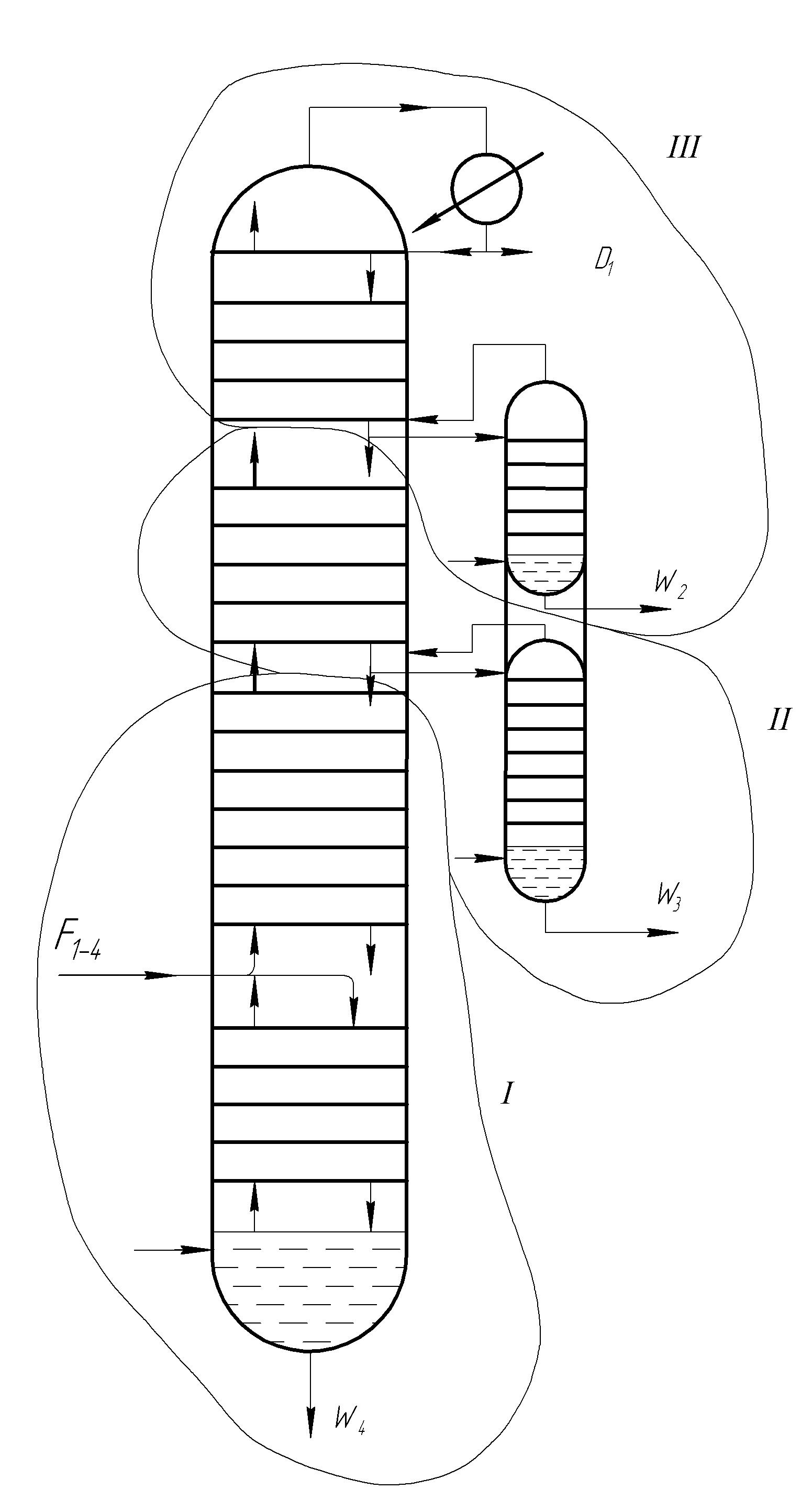 Схема сложной колонны для разделения четырехкомпонентной смеси