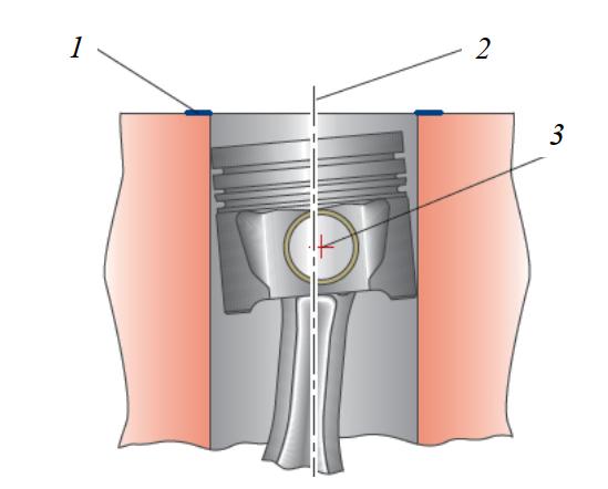 Схема смещения оси поршневого пальца
