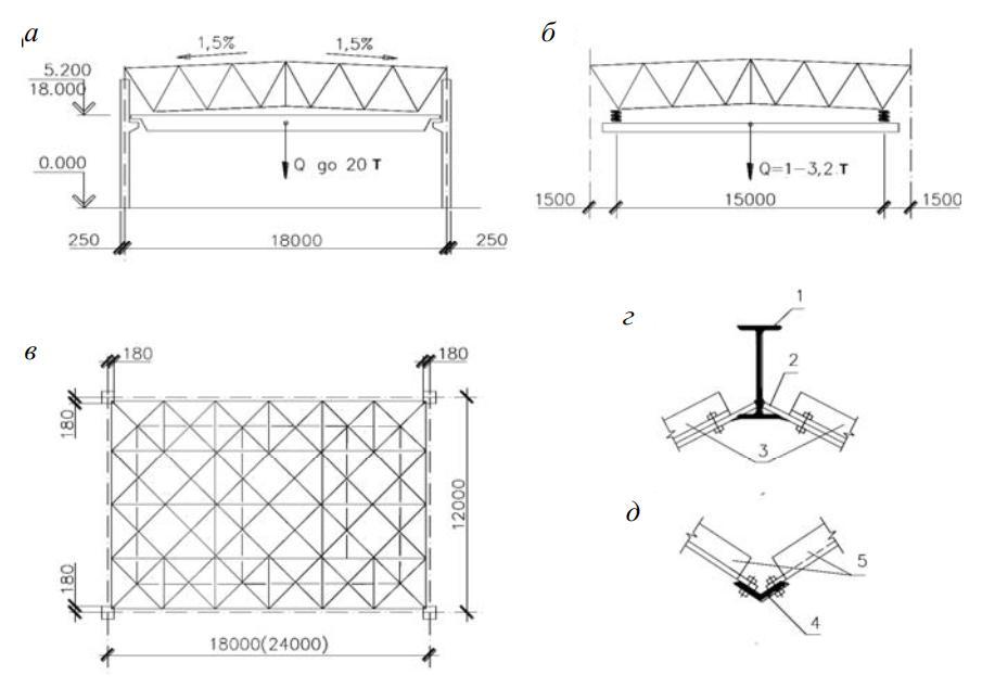 Схема структурного покрытия типа ЦНИИСК