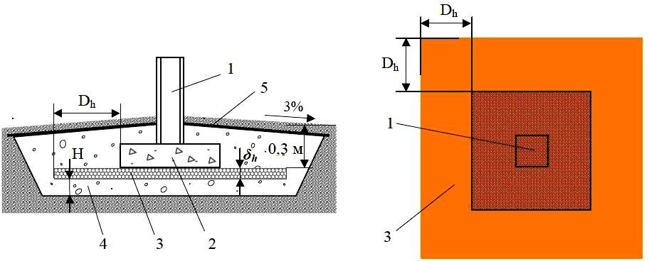 Схема укладки теплоизоляции в фундаментах отдельно стоящих опор
