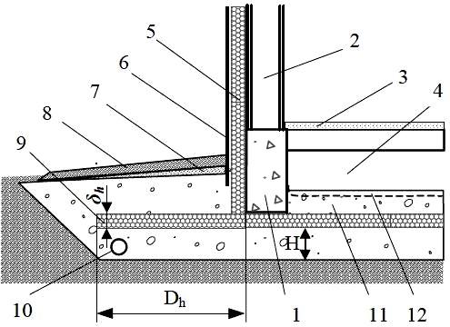 Схема укладки теплоизоляции в фундаментах зданий с невентилируемым подпольем и переменным режимом эксплуатации