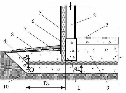 Схема укладки теплоизоляции в фундаментах зданий с переменным режимом эксплуатации