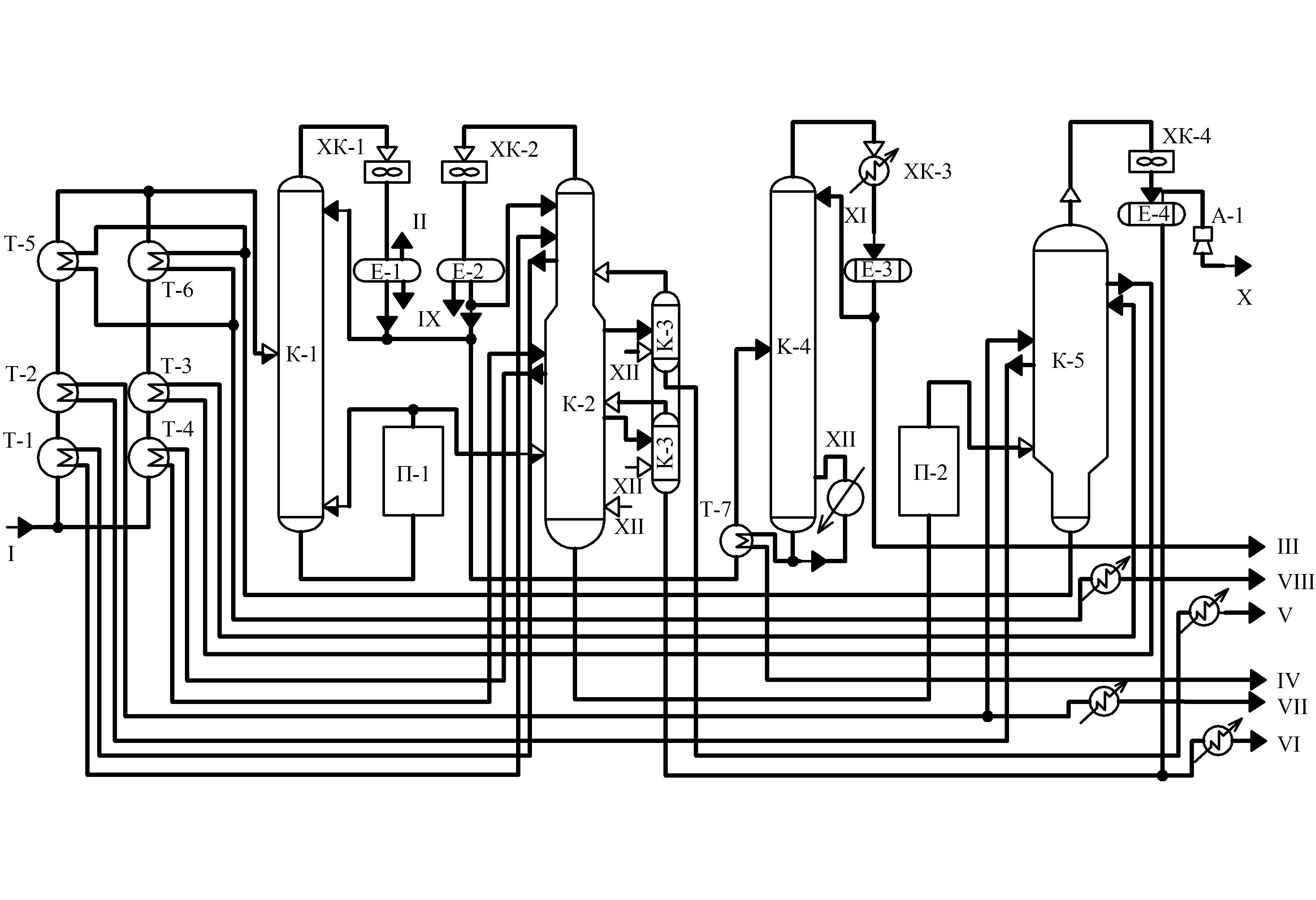 схема установки АВТ