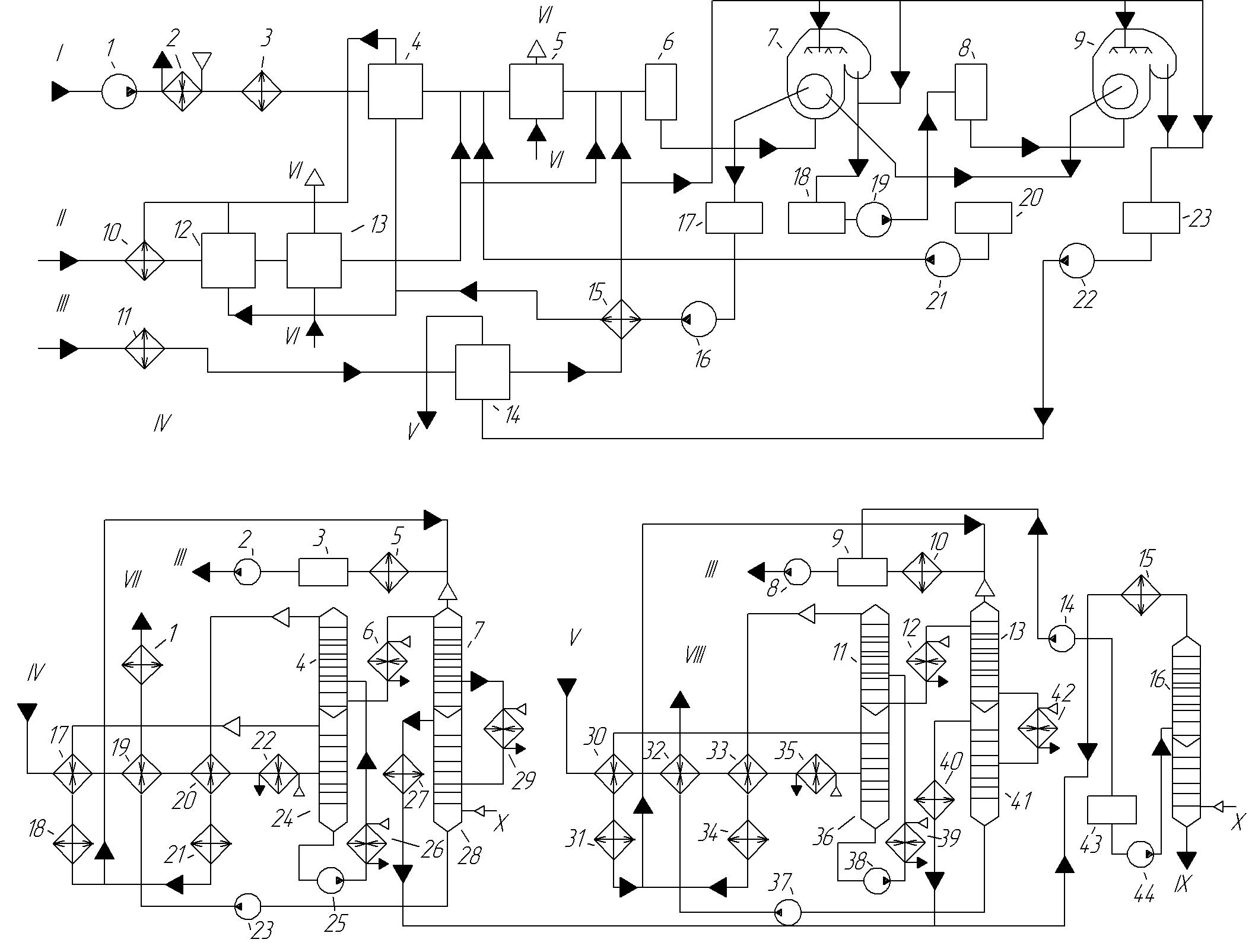 схема установки депарафинизации масел