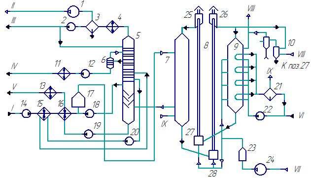 схема установки каталитического крекинга с плотным слоем циркулирующего шарикового катализатора