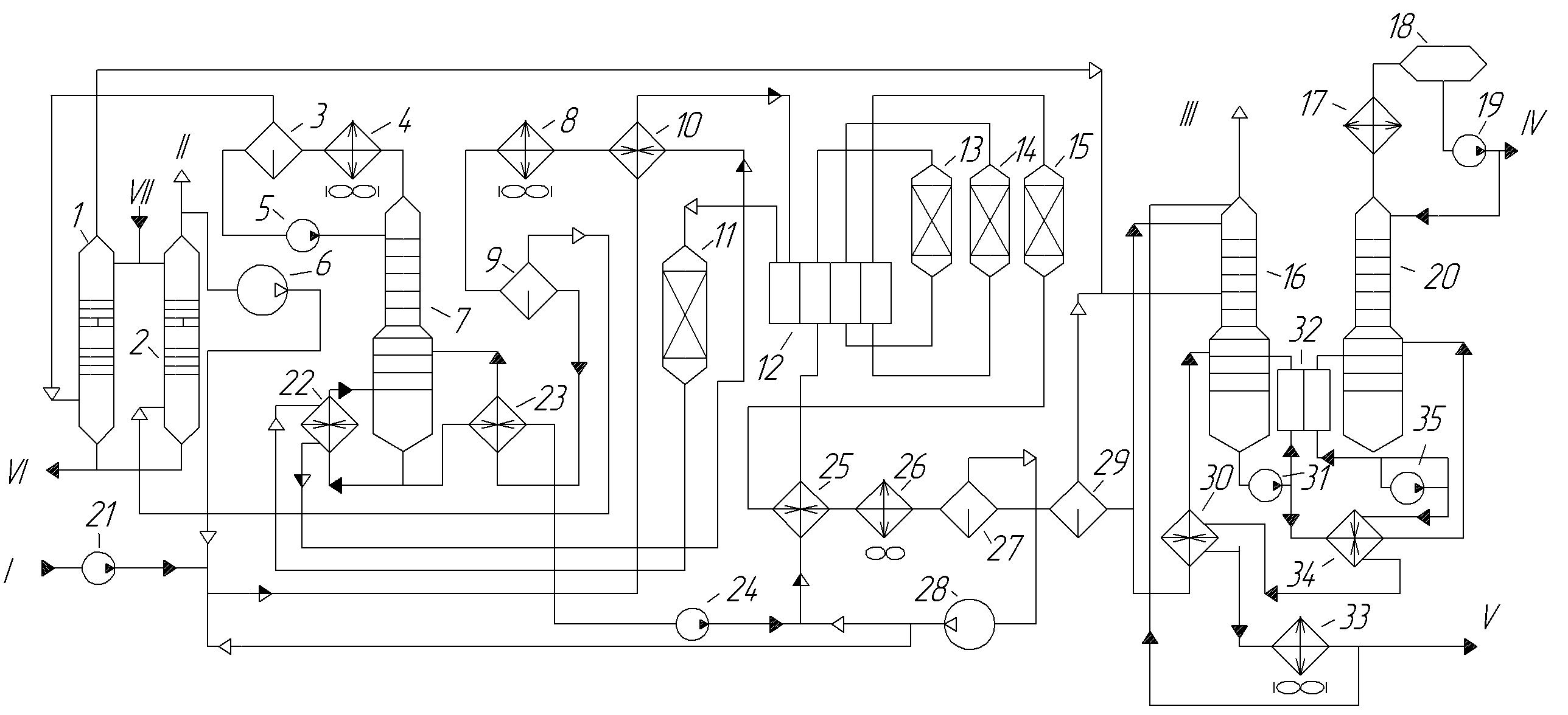 схема установки каталитического риформинга