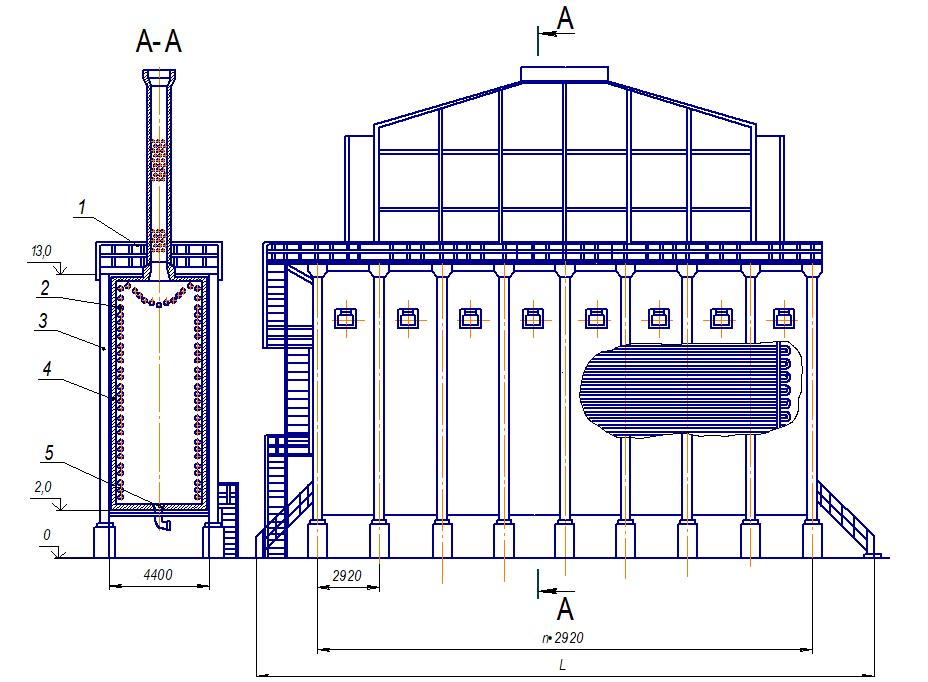 Схема вертикальной трубчатой печи с верхним отводом дымовых газов