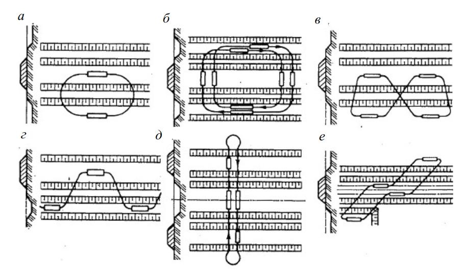 Схемы движения скреперов