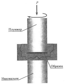 Схемы методов ИПДК