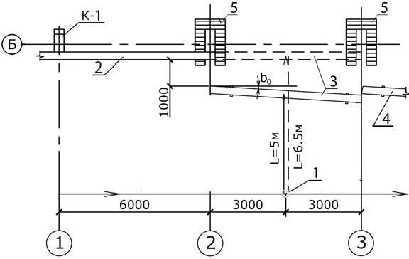 схемы монтажа подкрановых балок – изменением вылета стрелы;