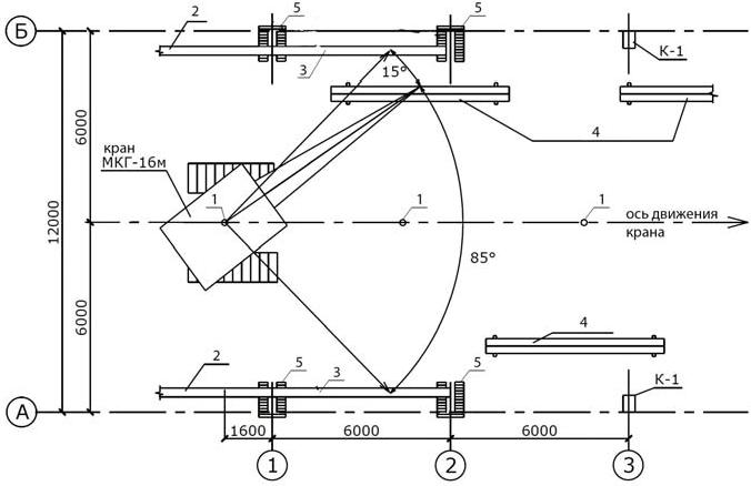 схемы монтажа подкрановых балок – поворотом стрелы крана