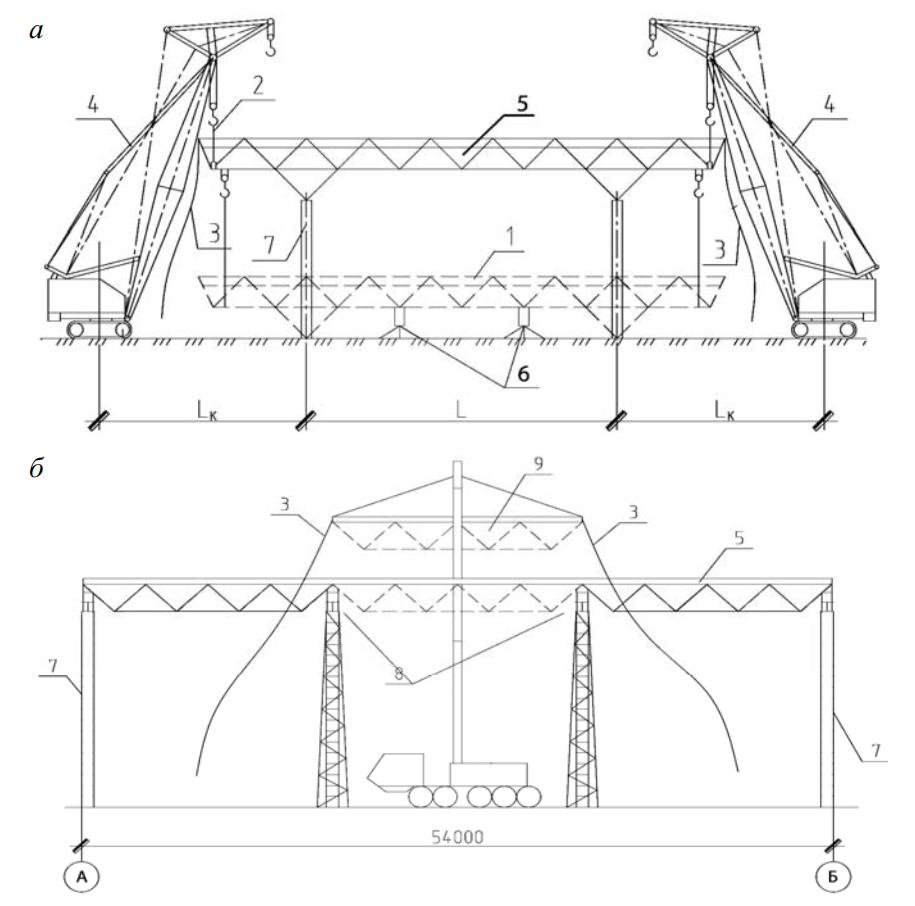 Схемы монтажа структурных покрытий