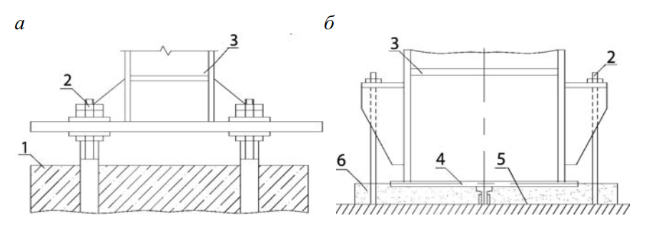 Схемы опирания легких колонн