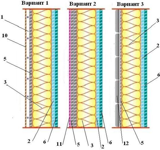 Схемы устройства стен с минераловатным утеплением (термопанель)