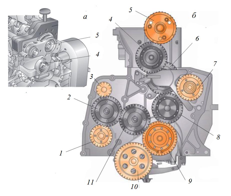 Шестеренчатый привод распределительного вала и вспомогательных агрегатов