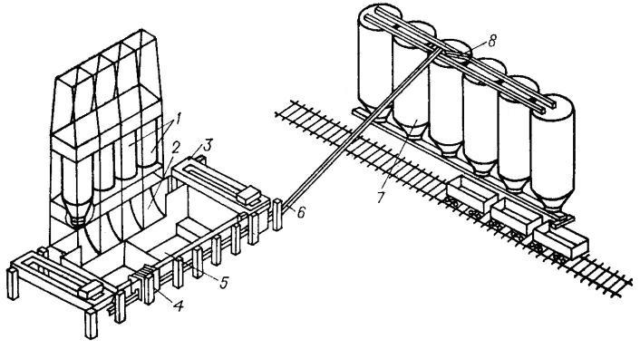 Система обработки и транспортирования кокса