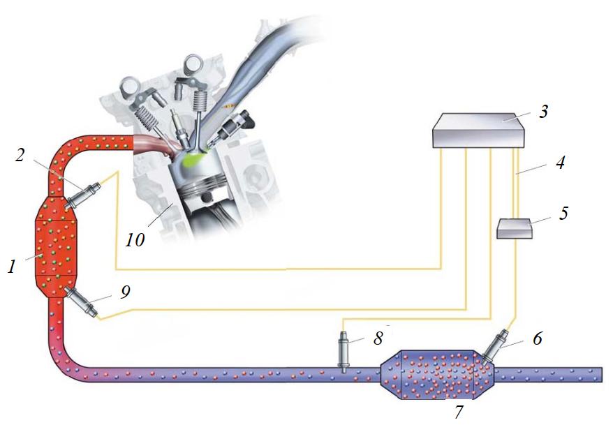 система очистки отработавших газов бензинового двигателя с непосредственным впрыском