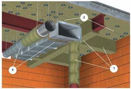 Система огнезащиты конструкций ROCKFIRE