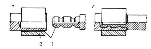 Соединение трубчатых деталей с помощью муфты из сплава с памятью формы