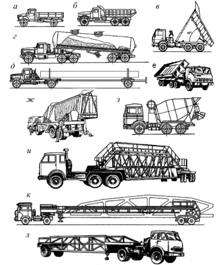 Строительные автомобили