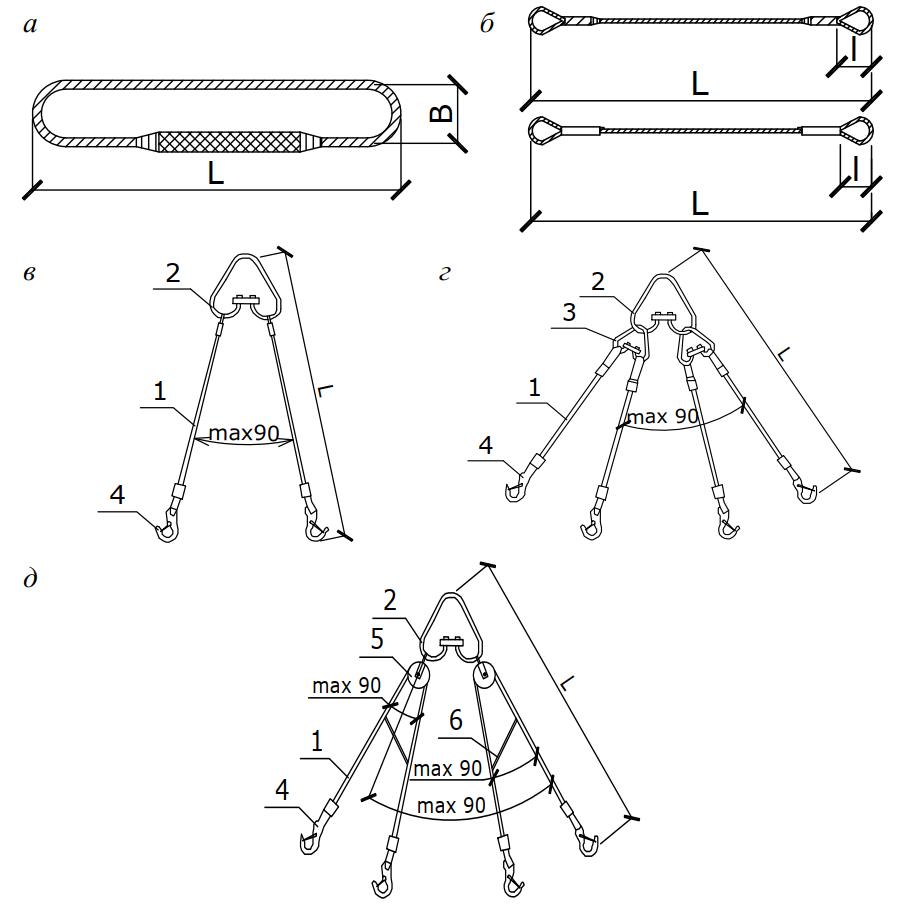 Стропы тросовые (гибкие)