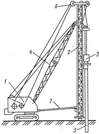 Сваебойная копровая установка на базе экскаватора