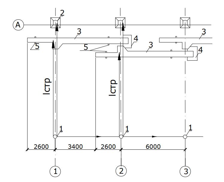 Технологическая схема монтажа колонн способом «скольжения»