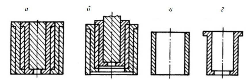 Телескопический малогабаритный домкрат, состоящий из простых и фигурных цилиндров
