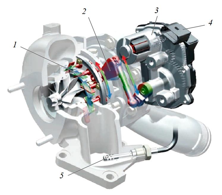 Турбонагнетатель с электрическим сервомотором