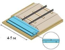 укладка плит с прямыми кромками