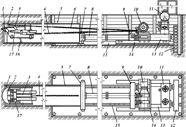 Установка для прокладки труб продавливанием с механизированной разработкой грунта
