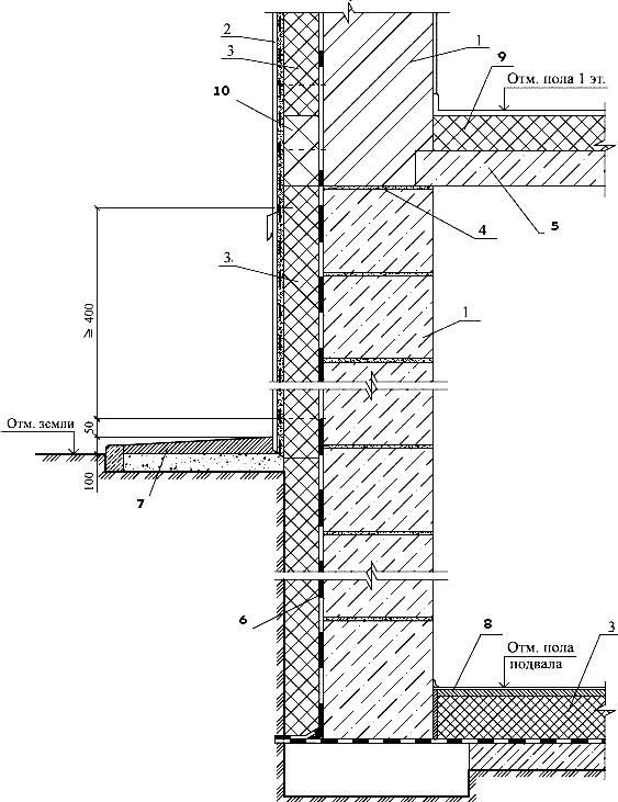 Вариант с поверхностным сбросом дождевой воды и теплоизоляцией стены подвала плитами из экструзионного пенополистирола с наружной стороны