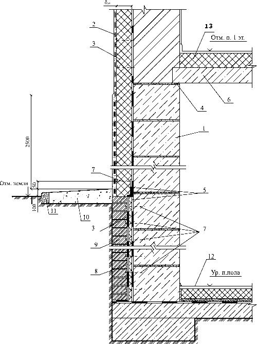 Вариант с поверхностным сбросом дождевой воды, с теплоизоляцией из минераловатных плит и защитой гидроизоляции кирпичной кладкой