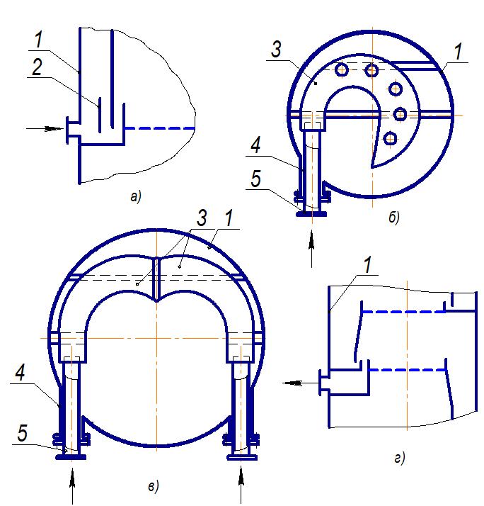 Варианты ввода и вывода продуктов из колонны