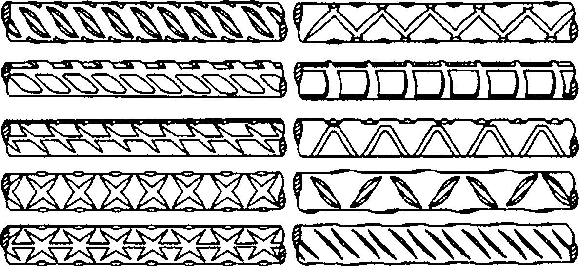 Виды профиля арматурных стержней