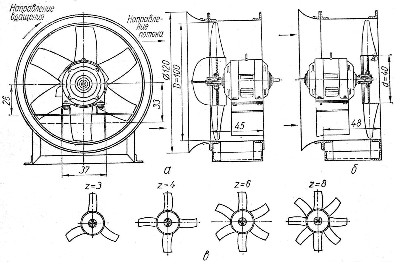 Конструктивные схемы вентиляторов Ц3-04