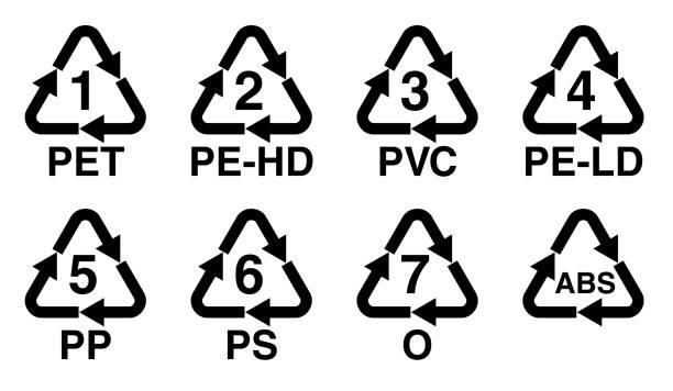 Маркировка пластмасс