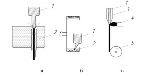 Методы получения тонкой проволоки, из расплава