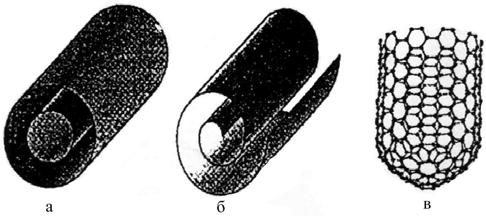 Модели поперечного сечения многослойных нанотрубок