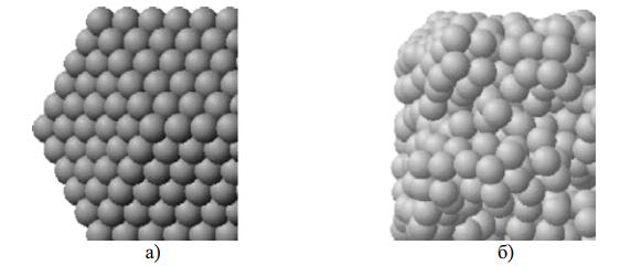 Модели структур сплавов