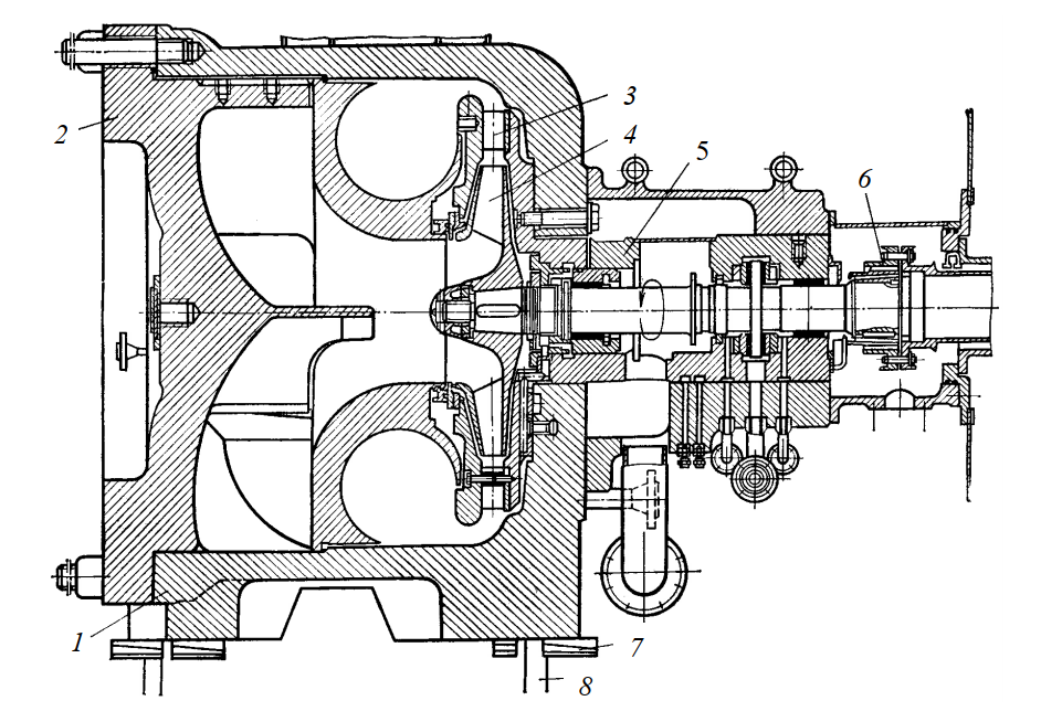Неполнонапорный одноступенчатый нагнетатель НЗЛ типа 370-18