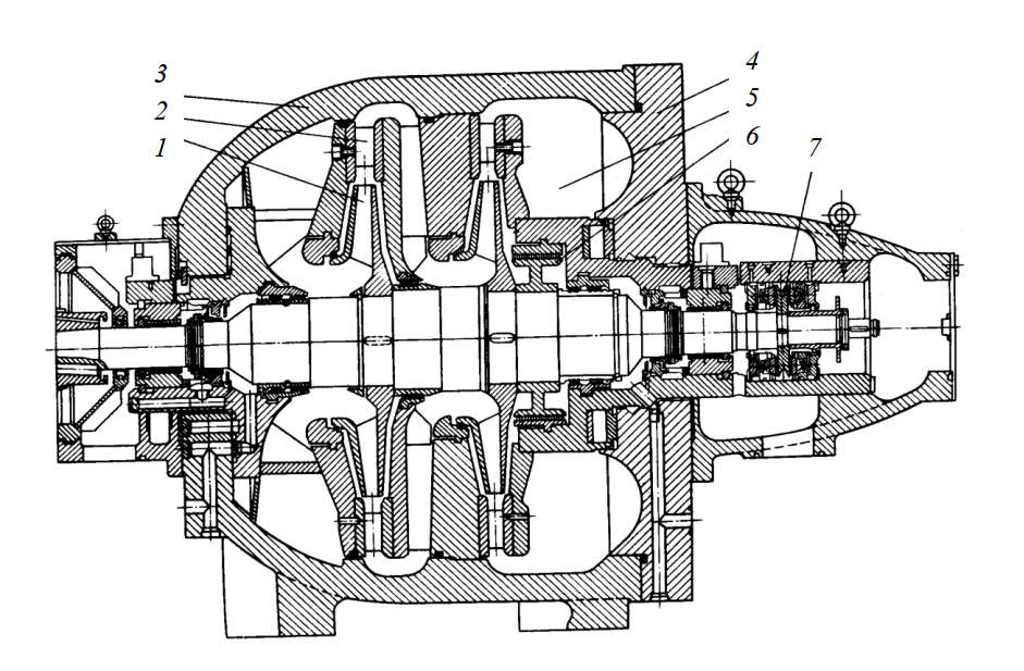 Полнонапорный двухступенчатый нагнетатель типа 235-21