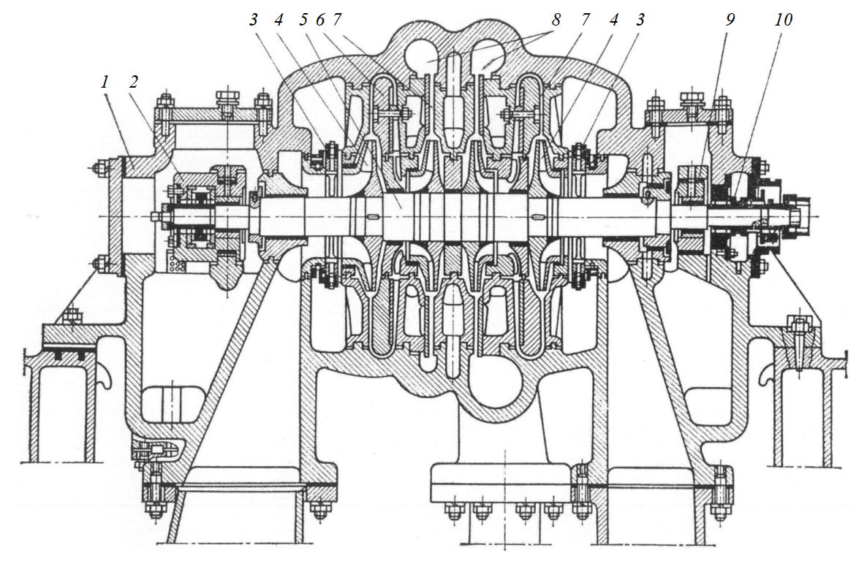 Пропановый центробежный компрессор ТКП-435
