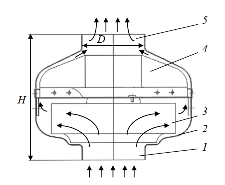 Проточная часть канального вентилятора