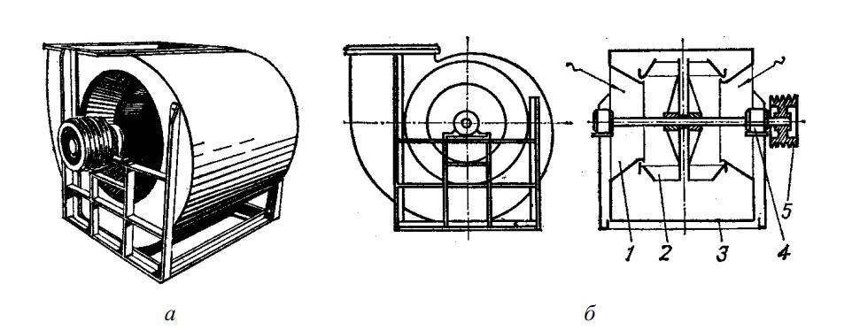 Радиальный вентилятор двухстороннего всасывания